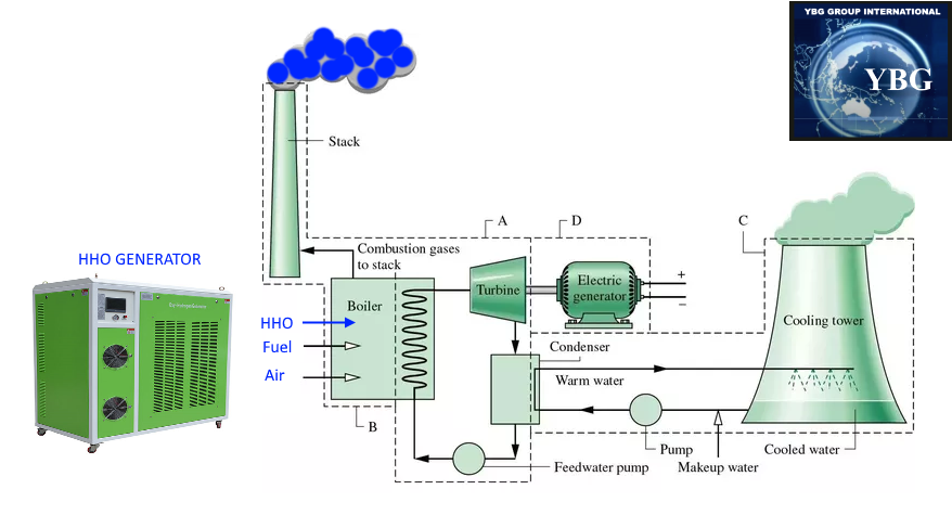 PRODUCTS STEAM BOILERS
